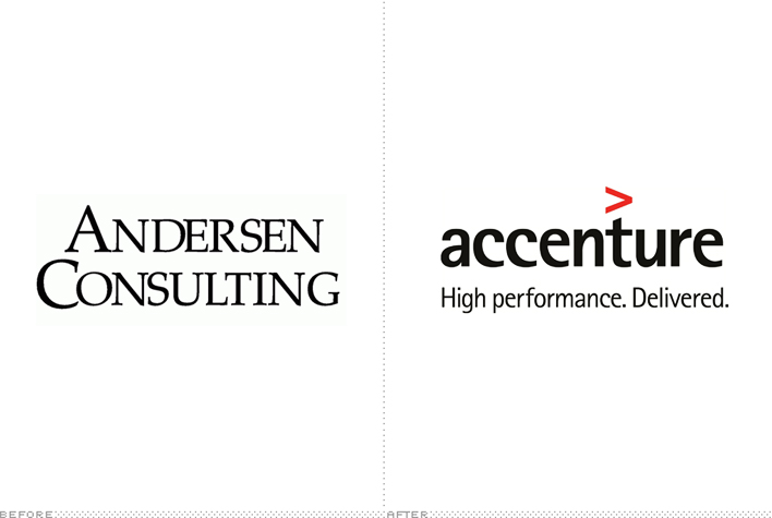 Accenture logo price