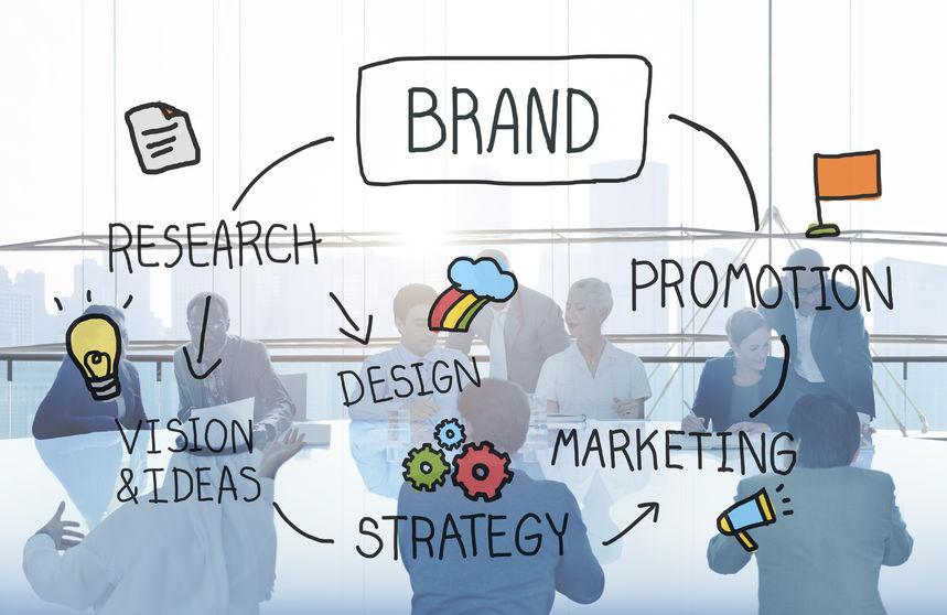 brandignity branding