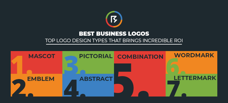 Best Business Logos – Top Logo Design Types That Brings Incredible ROI