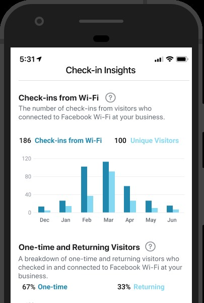 Insights Monitoring