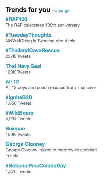 Tweet on Trending Topics