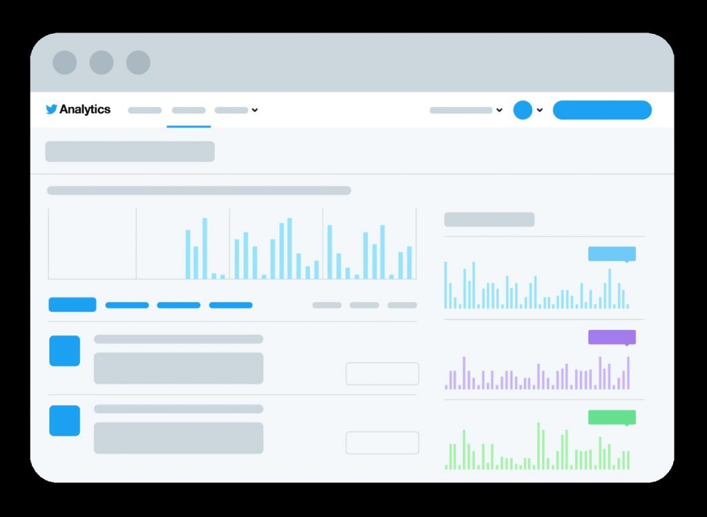 Check your Twitter Insights