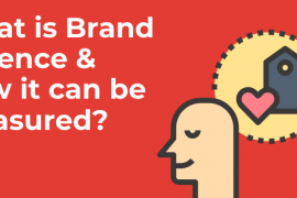 What is Brand Salience & How it can be measured?